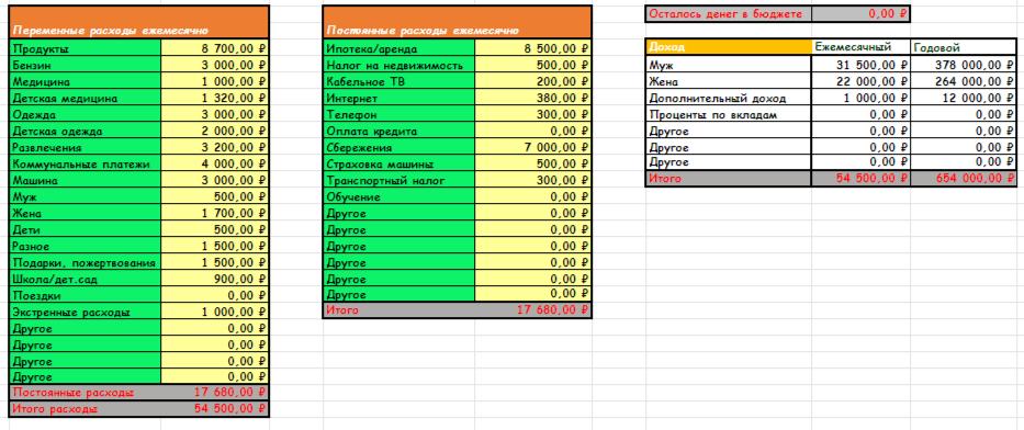 3 вариант таблицы